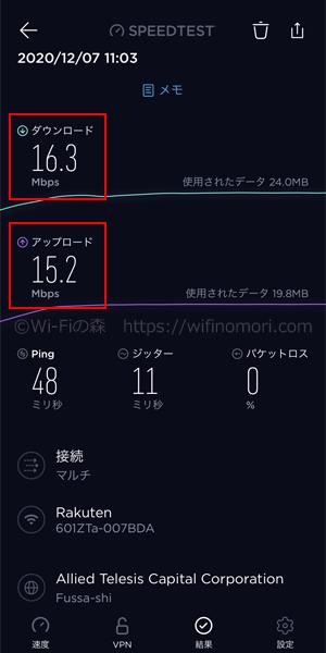 楽天モバイル×601ZTの実際の速度を検証