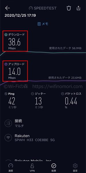 楽天モバイル×L02|夕方17時台の速度