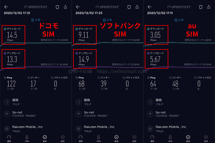 nuroモバイル×FS030W(モバイルルーター)の実際の速度を比較