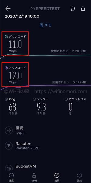 「Rakuten WiFi Pocket」朝の速度(10時台)