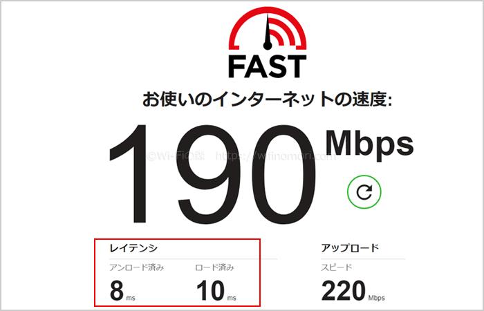 FAST.comの速度測定結果