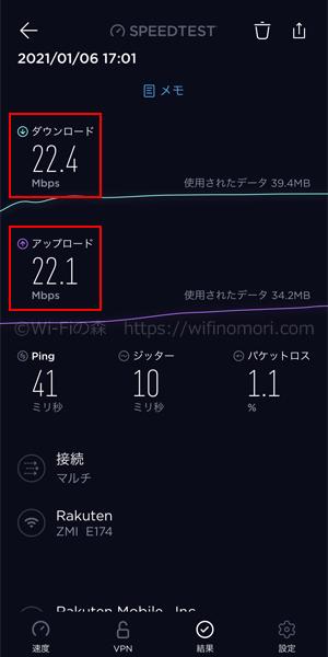夕方:17時台の速度