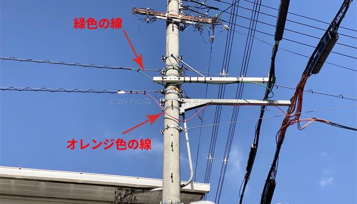 通信線は3種類ある