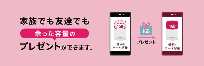 nuroモバイルユーザー同士なら余ったギガをプレゼントできる