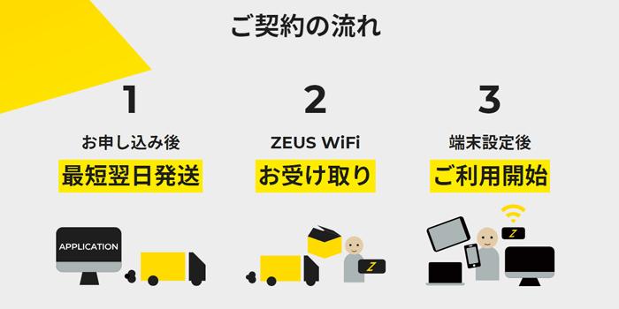ゼウスWiFiの契約手順を解説|申し込みから最短翌日に発送