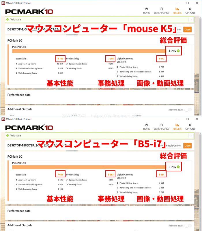 PCMark 10のテスト結果を比較
