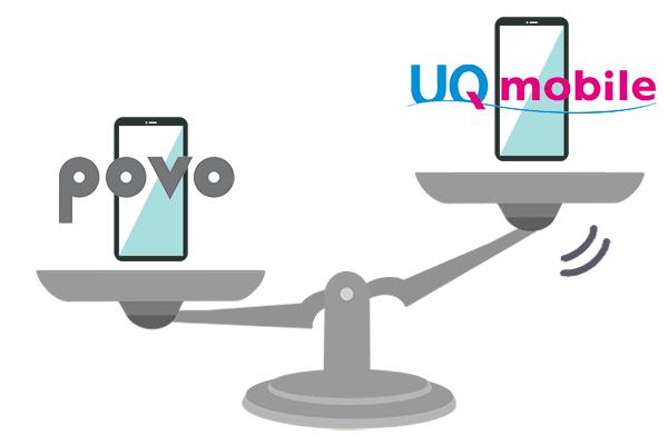 povoとUQモバイルを比較