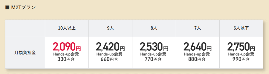 NURO光forマンションの料金表