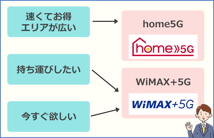 home5GとWiMAX+5Gを比較!どっちがおすすめ?
